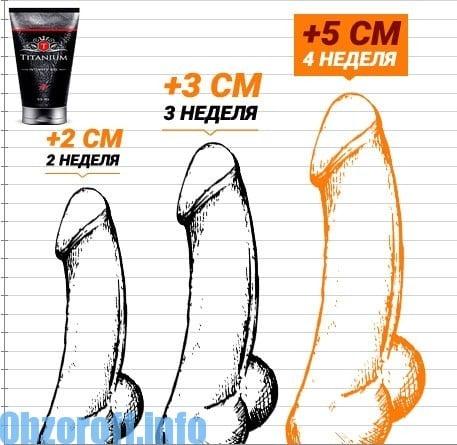mit kell tenni a pénisz növekedéséért önmasszázs pénisz
