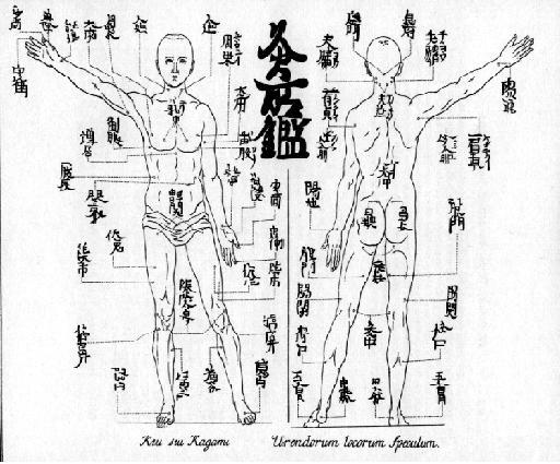 pénisz akupunktúrás pontok