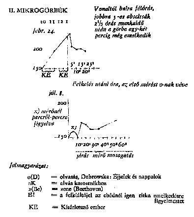 eltelt idő-angol fordítáferfiegeszsegor.hu szótár