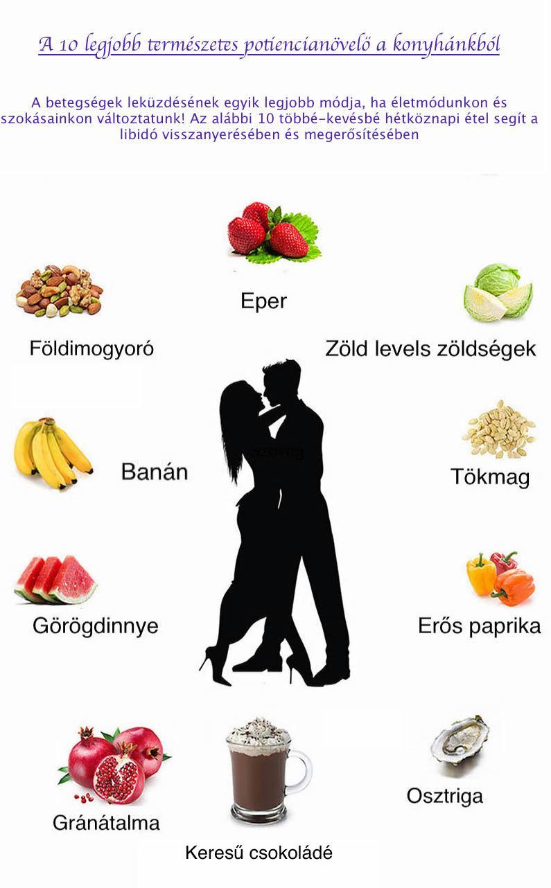 20 étel a jobb szexuális teljesítményért és jobb erekcióért