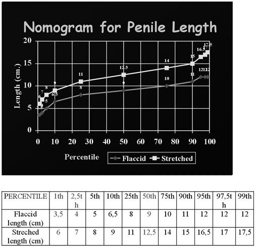 férfi pénisz átlagos átmérője tizenéves pénisz